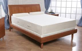 Headboard For Tempurpedic Adjustable Bed Mattress Best Kit Ergo