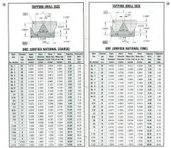 Bsp Standard Thread Chart Bsp Thread Pitch Chart Hd Bsw Bsf Tap Drill Sizes