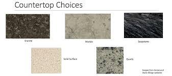 kitchen countertop surfaces comparison chart counter surfaces