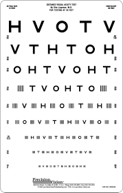 Snellen Chart Uk Printable 9 Hotv Visual Acuity Chart 10ft Pediatric Eye Chart