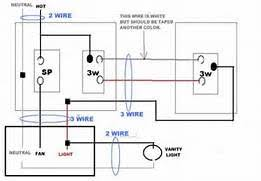 table fan wiring diagram alivecatalog wiring diagram for exhaust fan and light on desk fan wiring diagram table fan wiring diagram
