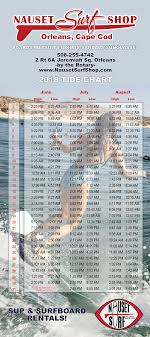 June Tide Chart 51 Bright High Tide Low Tide Times