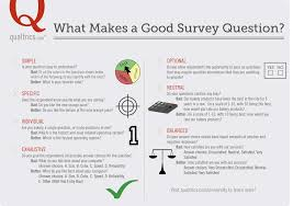 How To Design Survey Questions What Makes A Good Survey Question Infographic How To