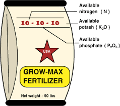 A Homeowners Guide To Fertilizer
