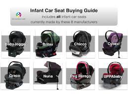 infant car seat ing guide