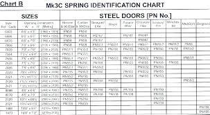 Garage Door Torsion Spring Wire Size Chart Garage Door Size Chart Relaisdetente Com