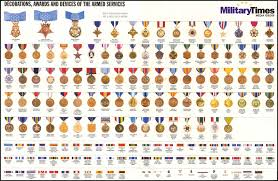Army Awards And Medals Chart Army Awards Pictures
