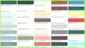 Exterior Stucco Color Chart Stucco Colors Home Depot Oiloforegano Co