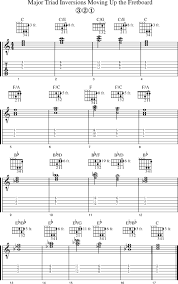 Guitar Chords 101 Triad Inversions Up The Fretboard