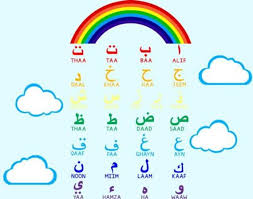 Here are all the official letters of the arabic alphabet in order. Islamic Arabic Nursery Alphabet With Phonetics And Rainbow And Etsy
