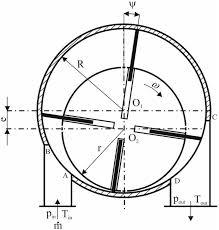 Fto Wiring Diagram