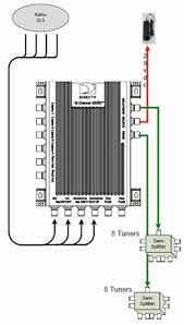 directv swm wiring diagrams wiring diagram schematics helpful advice on setting up a swm 16 from directv avs forum swm 16 multiswitch wiring diagram