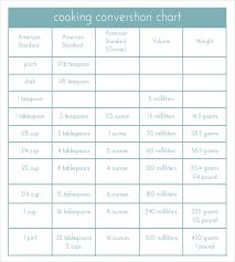 Measurement Table Chart Pdf 24 Bright Area Unit Conversion Table Pdf