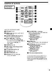 sony cdx m610 wiring diagram Sony Cdx 610 Wiring Diagram cdx m610 wiring diagram cdx discover your wiring diagram collections sony cdx-m610 wiring diagram