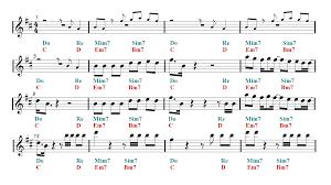 Dna Bts Horn Sheet Music Guitar Chords