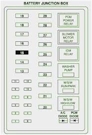 ford f350 fuse box diagram great cannot my 1994 ford e350 7 3 sel ford f350 fuse box diagram amazing 2000 ford f350 super duty diesel fuse box diagram of