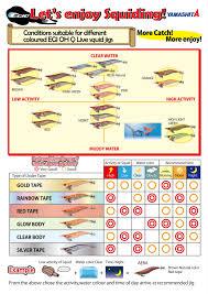 Yamashita Downunder 2010 How To Choose A Jig Colour
