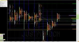 Nifty Volume Profile Charts Nifty Bank Nifty Futures Market Profile Charts 29 06 2016