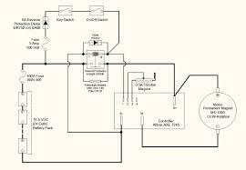 pocket bike wiring harness diagram pocket discover your wiring harley chopper wiring diagram