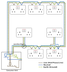 electrical wiring diagram in house starfm me home wiring circuit diagram at Home Wiring Circuit Diagram