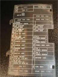 99 honda civic fuse diagram wiring diagrams schematics 1998 honda civic cx fuse box diagram 99 honda civic hatchback fuse diagram wiring data 2003 honda civic fuse box diagram 1997 civic ex interior fuse panel diagram surprising 1999 honda civic