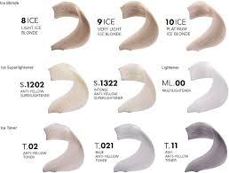 Fanola Colour Chart Amazon Com Fanola Ml 00 No Yellow Multilightener Beauty