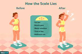 losing inches but not losing weight