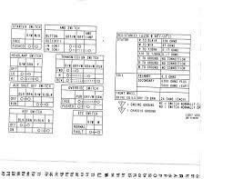 wiring diagram for 96 polaris sportsman 400 wiring diagram 1997 sportsman wiring diagram wiring library rh 79 chitragupta org polaris sportsman 400 wiring diagram 1999