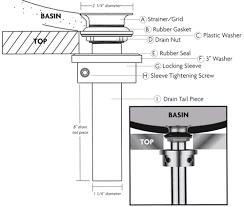 replacing pop up vessel sink drain