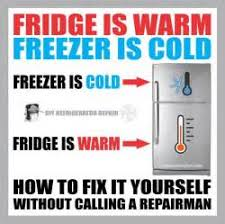 whirlpool refrigerator start relay wiring diagram images refrigerator is not cooling what to check and how to fix