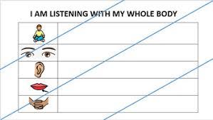 Whole Body Chart Whole Body Listening Reward Chart Class