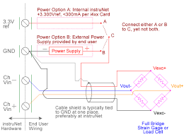hardware wiring diagram wiring diagrams best load cell measurement usb data acquisition hardware software ambulance wiring diagram hardware wiring diagram