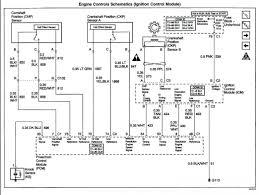 2005 Ford Freestar Wiring Diagram
