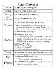 To Kill A Mockingbird Literary Terms Chart Key 47 Best Literary Elements Images Literary Elements