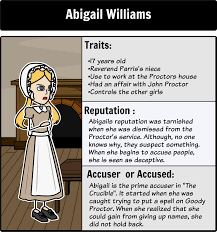 The Crucible Character Study Chart The Crucible Lesson Plans The Crucible Characters Make