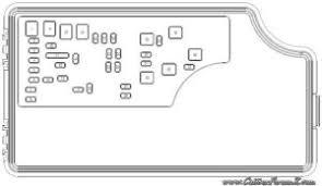 2014 dodge avenger fuse diagram complete wiring diagrams \u2022 2012 dodge avenger wiring diagram at 2014 Dodge Avenger Wiring Diagram