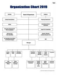 Organization Chart Personnel List Washington Township