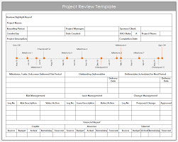 Project Management Checklist Template Excel Using Excel For Project Management