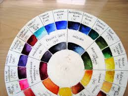 paint color wheel of house inspirations dupli