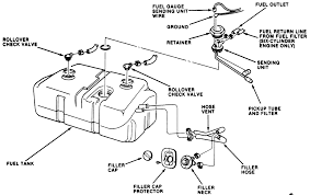 1985 jeep cj7 wiring diagram on 1985 images free download wiring 1980 Jeep Cj5 Wiring Diagram 1985 jeep cj7 wiring diagram 19 1985 jeep cj7 horn wiring diagram wiring diagrams for 1985 jeep cj7 1980 jeep cj wiring diagram