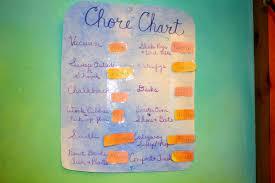 Waldorf Chore Chart Olives And Pickles Waldorf May Festival
