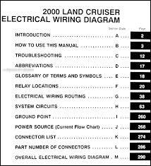 2000 toyota land cruiser wiring diagram manual original 2000 Toyota Land Cruiser Wiring Diagram 2000 toyota land cruiser wiring diagram manual original table of contents 2000 toyota land cruiser prado electrical wiring diagram
