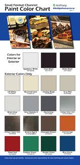 Streak Color Chart Refrigeration Systems And Power Systems Information