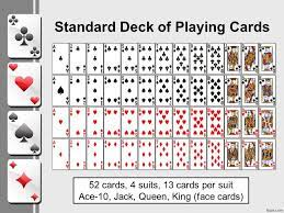 Playing cards names with pictures. What Are The Names Of All The Cards In A Standard 52 Card Deck Quora