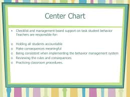 Rules And Consequences Chart Managing Student Centers In The Classroom Ppt Download