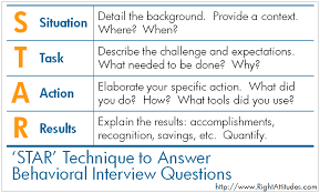 Behavioural Based Interviewing Use The Star Technique To Ace Your Behavioral Interview