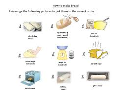 How To Make Bread Flowchart