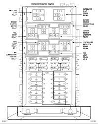 2001 jeep fuse box diagram diy wiring diagrams \u2022 2001 jeep grand cherokee laredo fuse box diagram jeep cherokee fuse box diagram full size famous photo furthermore 01 rh tilialinden com 2001 jeep