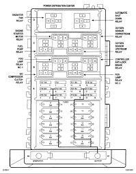 2001 jeep fuse box diagram diy wiring diagrams \u2022 2003 Jeep Grand Cherokee Fuse Box Diagram jeep cherokee fuse box diagram full size famous photo furthermore 01 rh tilialinden com 2001 jeep