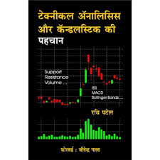 Technical Analysis Aur Candlestick Ki Pehchan Guide To Technical Analysis Candlesticks Hindi
